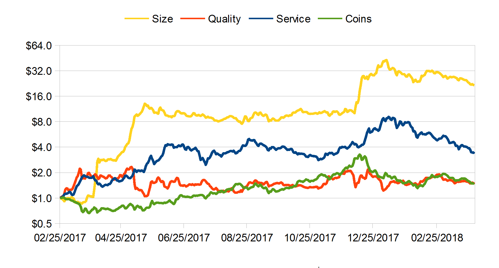 how to make sense of cryptocurrency valuations