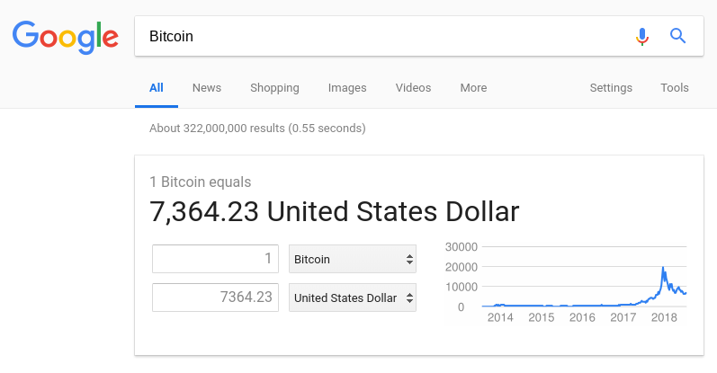 When It Will Come To Bitcoin Google Has Produced The System Quick For A Lot Of Months With Useful Crypto Hard Cash Converter That Exhibits Up