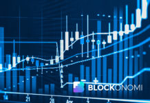 Cryptocurrency Price Market Watch