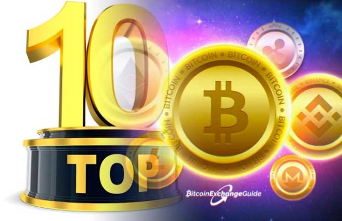 Top 10 crypto coins to invest