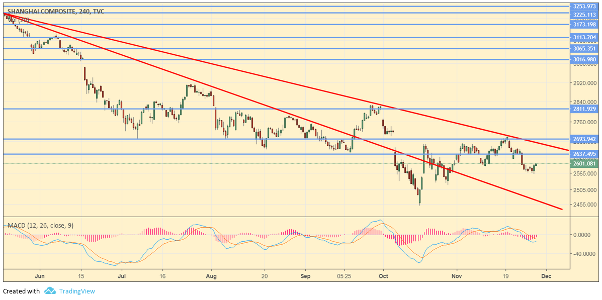 Ethereum Price Analysis: ETH/USD Bullish Breakout from