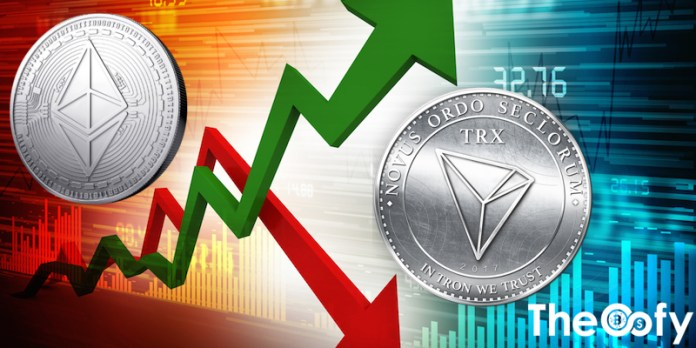 Trx cryptocurrency price in inr
