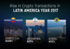 Early adopters show blockchain's big potential for Latin America - VentureBeat