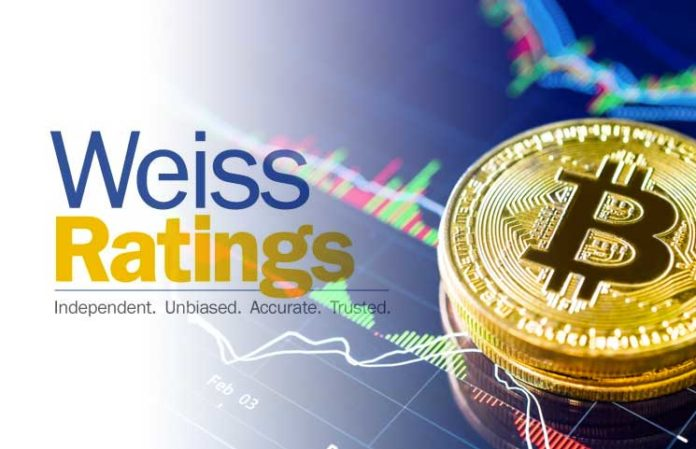 Weiss Ratings Gives Five Reasons Why Bitcoins Fundamentals