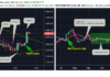 Bitcoin Price 'Bull Cross' Points to Positive Market Shift