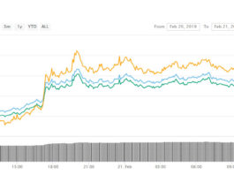 Litecoin Outperforms Top Crypto Assets Again, What Could Breakout of $50 Lead to?