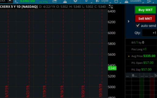 Bitcoin trading coming to Nasdaq? Someone 'buys BTC' in paper trade