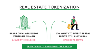 Immobilien tokenization.png