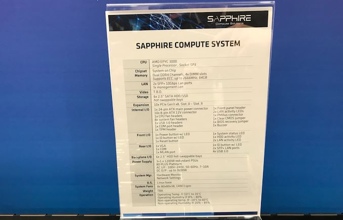 Sapphire Shows Off 10-Way GPU Compute System with AMD EPYC 3000