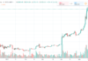 Bitcoin Daily Chart Alert-Bulls Ending Week Strong