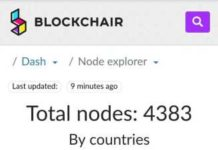 Dash Node Counts überschreiten Bitcoin Cash, SV, Litecoin, Dogecoin Combined