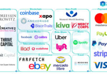 Facebook's cryptocurrency partners revealed—we obtained the entire list of inaugural backers - The Block Crypto