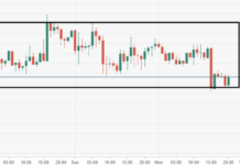 LTC/USD narrowing daily range subject to a potential explosive breakout