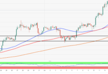 LTC/USD oscillating in a range with a bearish bias
