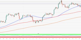 LTC/USD recovery stalled at $140.00