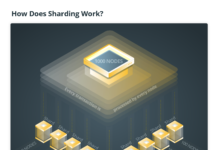 How does sharding work?