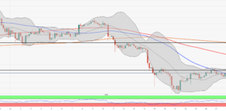 ETH/USD bulls gather breath before another assault at $230
