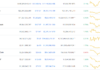Cryptoconnaie cmc top10 9 / 16 / 19
