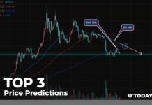 TOP 3 Price Predictions: BTC, ETH, XRP — Bitcoin Is Forming a Death Cross, Switching the Market to a Bearish Cycle