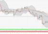 ETH/USD attempts a recovery above $184.00