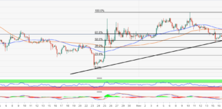 LTC/USD recovery stalls under $60, fails to avert the downtrend