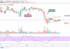 ETH/USD Price Pulls Back To $146, Can The Bulls Keep Up?