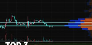 TOP 3 Price Predictions: BTC, ETH, XRP — Searching for Support at Lowest Zone