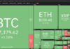 Sub- $ 8,000 Bitcoin on alennus - Bitcoin USD (Salausvaluutta: BTC-USD)