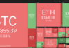 Crypto market data, performance di 1 giorno