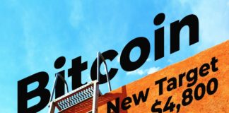 Bitcoin (BTC) Price Rejected at $6,900 Resistance, $4,800 Is New Target