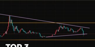 BTC, ETH, XRP — Resistance Zones of the Top Coins