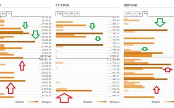 Levels to watch as Binance suspends withdrawals